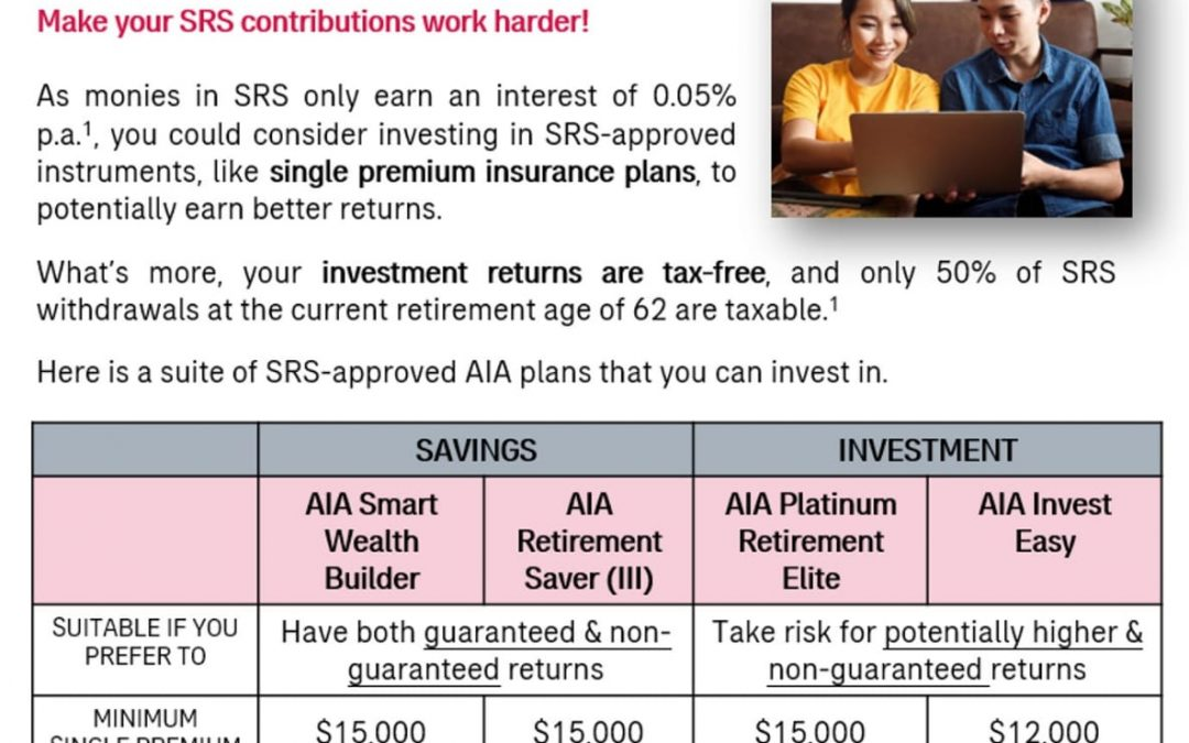 SRS Investments Options